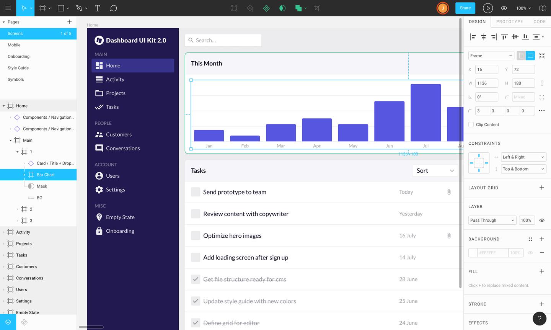 Dashboard UI Kit 2 0 - Sketch, Figma, HTML, CSS, Sass